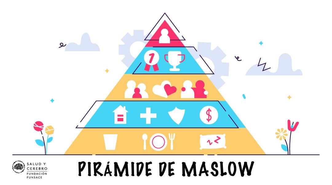 ¿Qué relación hay entre la Pirámide de Maslow y la salud cerebral?